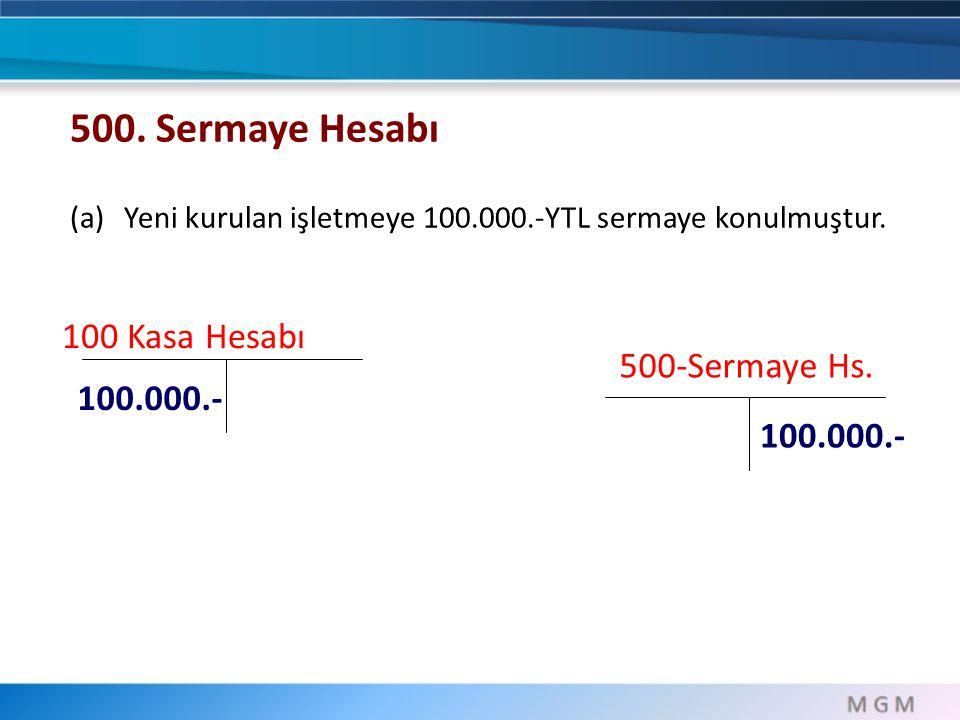 100 Kasa Hesabı 100.000.- 500. Sermaye Hesabı (a)Yeni kurulan işletmeye 100.000.-YTL sermaye konulmuştur. 500-Sermaye Hs. 100.000.-