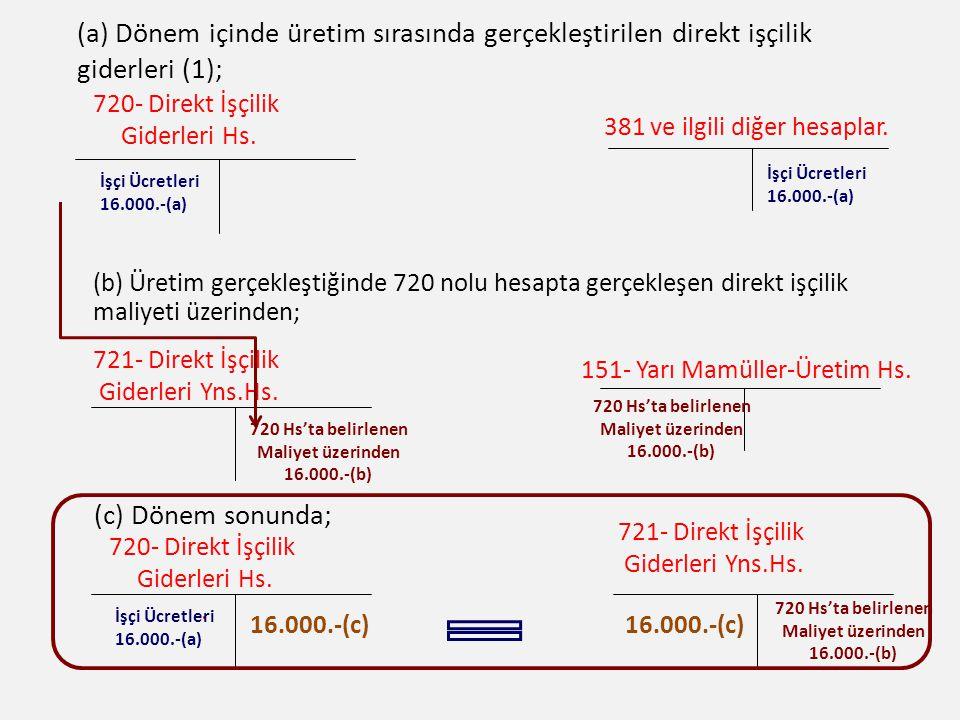 (a) Dönem içinde üretim sırasında gerçekleştirilen direkt işçilik giderleri (1); 720- Direkt İşçilik Giderleri Hs. 381 ve ilgili diğer hesaplar. İşçi