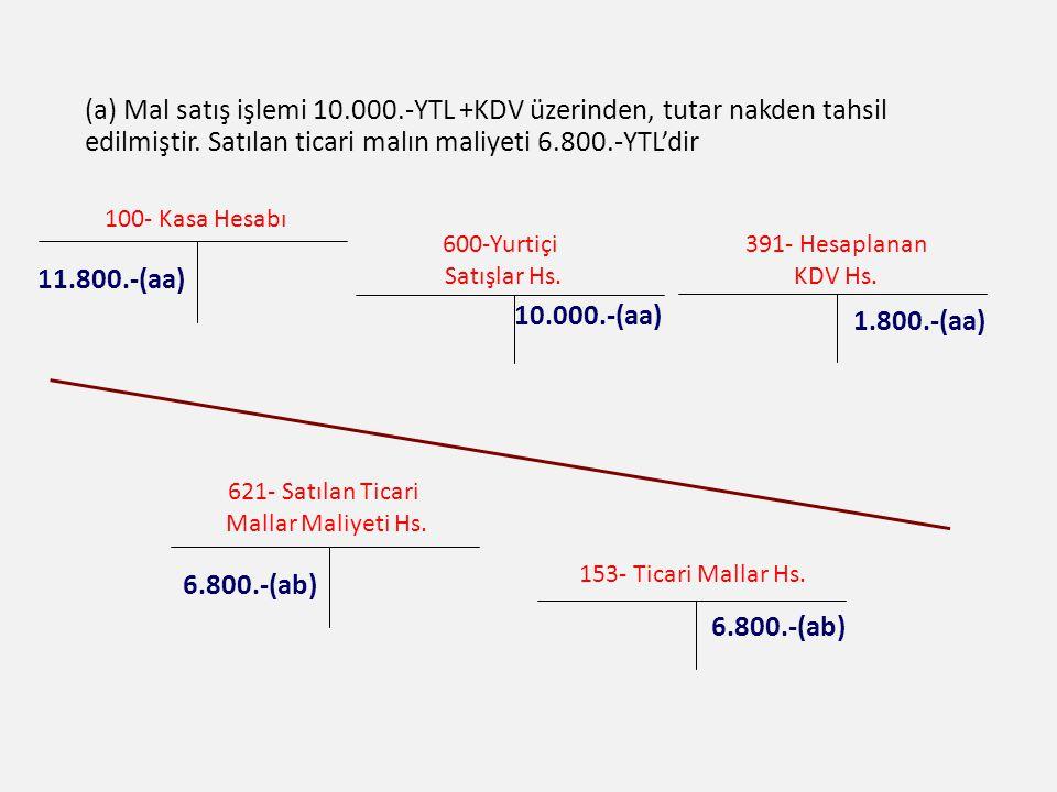 (a) Mal satış işlemi 10.000.-YTL +KDV üzerinden, tutar nakden tahsil edilmiştir. Satılan ticari malın maliyeti 6.800.-YTL'dir 100- Kasa Hesabı 600-Yur