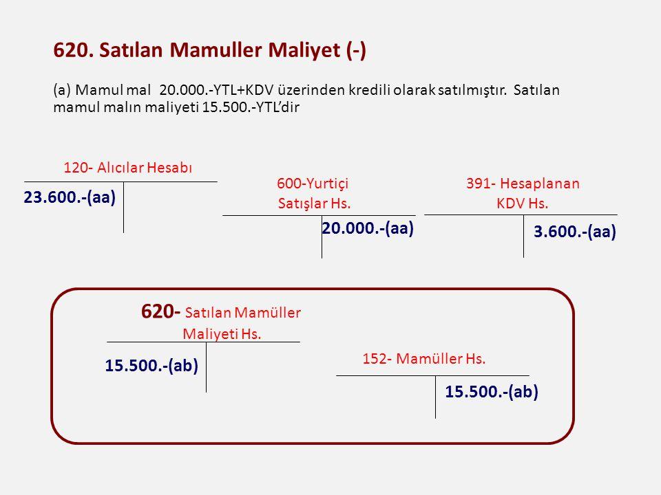 620. Satılan Mamuller Maliyet (-) (a) Mamul mal 20.000.-YTL+KDV üzerinden kredili olarak satılmıştır. Satılan mamul malın maliyeti 15.500.-YTL'dir 120