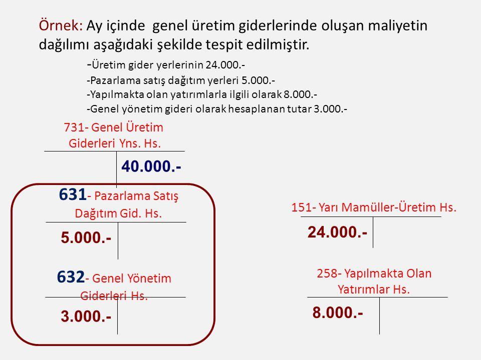 Örnek: Ay içinde genel üretim giderlerinde oluşan maliyetin dağılımı aşağıdaki şekilde tespit edilmiştir. - Üretim gider yerlerinin 24.000.- -Pazarlam