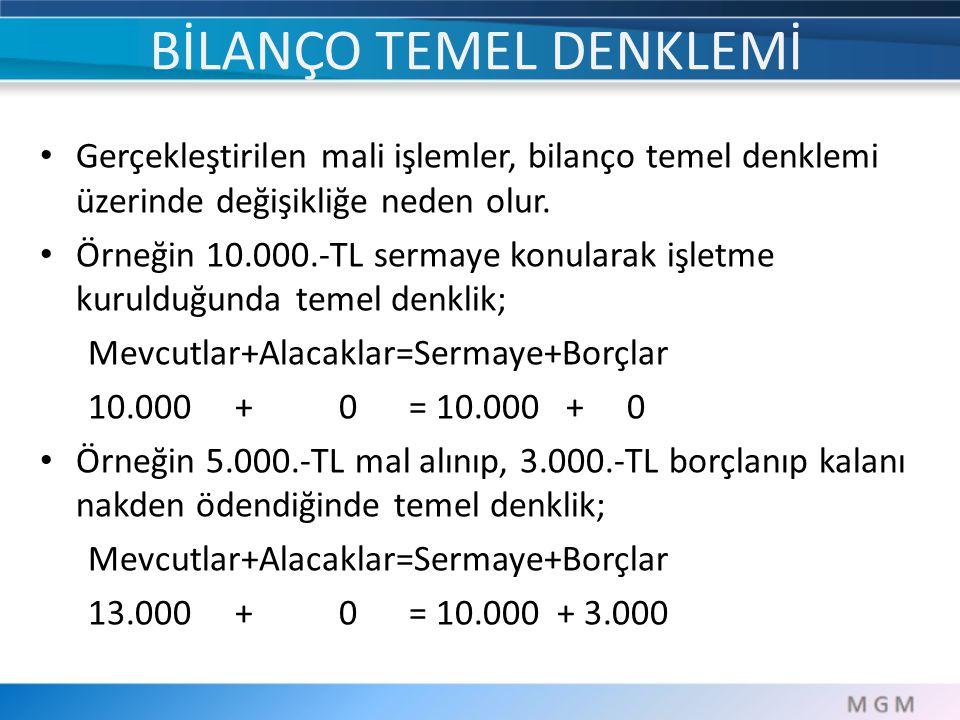 BİLANÇO TEMEL DENKLEMİ Gerçekleştirilen mali işlemler, bilanço temel denklemi üzerinde değişikliğe neden olur. Örneğin 10.000.-TL sermaye konularak iş