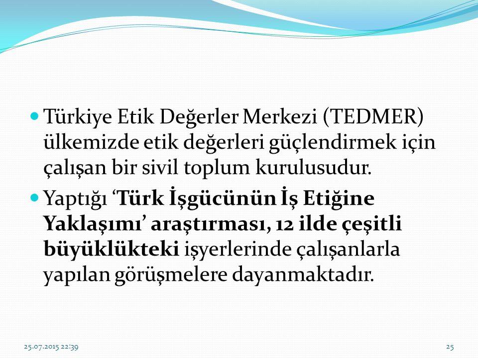 Türkiye Etik Değerler Merkezi (TEDMER) ülkemizde etik değerleri güçlendirmek için çalışan bir sivil toplum kurulusudur. Yaptığı 'Türk İşgücünün İş Eti