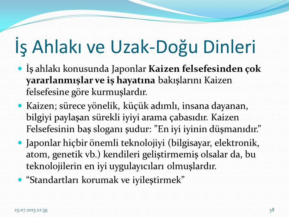 İş Ahlakı ve Uzak-Doğu Dinleri İş ahlakı konusunda Japonlar Kaizen felsefesinden çok yararlanmışlar ve iş hayatına bakışlarını Kaizen felsefesine göre kurmuşlardır.