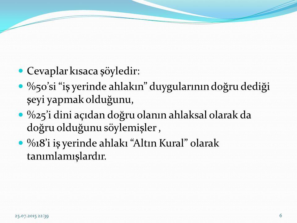 Türkiye'de şirketlerin % 36'sının, yazılı, % 29'unun sözlü etik standartlara sahip olduğu anlaşıldı.