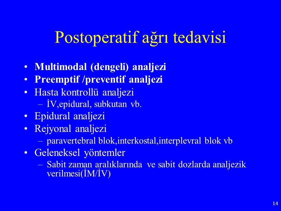 Postoperatif ağrı tedavisi Multimodal (dengeli) analjezi Preemptif /preventif analjezi Hasta kontrollü analjezi –İV,epidural, subkutan vb. Epidural an