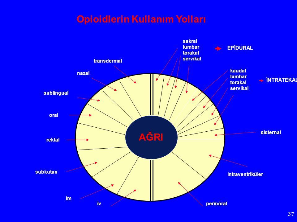 37 Opioidlerin Kullanım Yolları AĞRI transdermal nazal sublingual oral rektal subkutan im iv sakral lumbar torakal servikal kaudal lumbar torakal serv