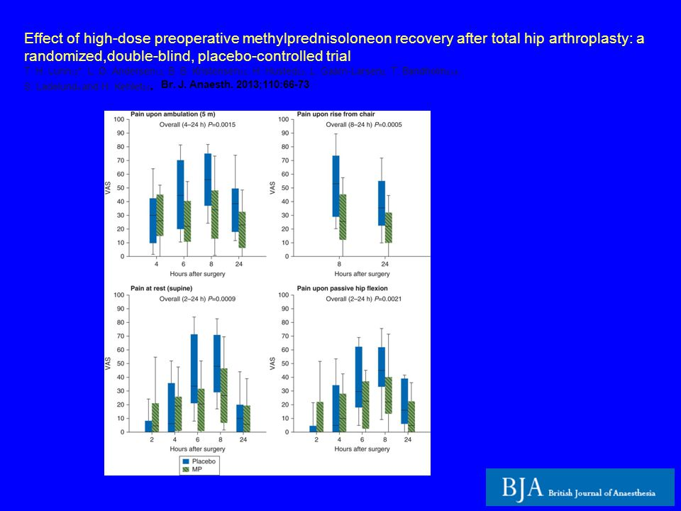 Effect of high-dose preoperative methylprednisoloneon recovery after total hip arthroplasty: a randomized,double-blind, placebo-controlled trial T. H.