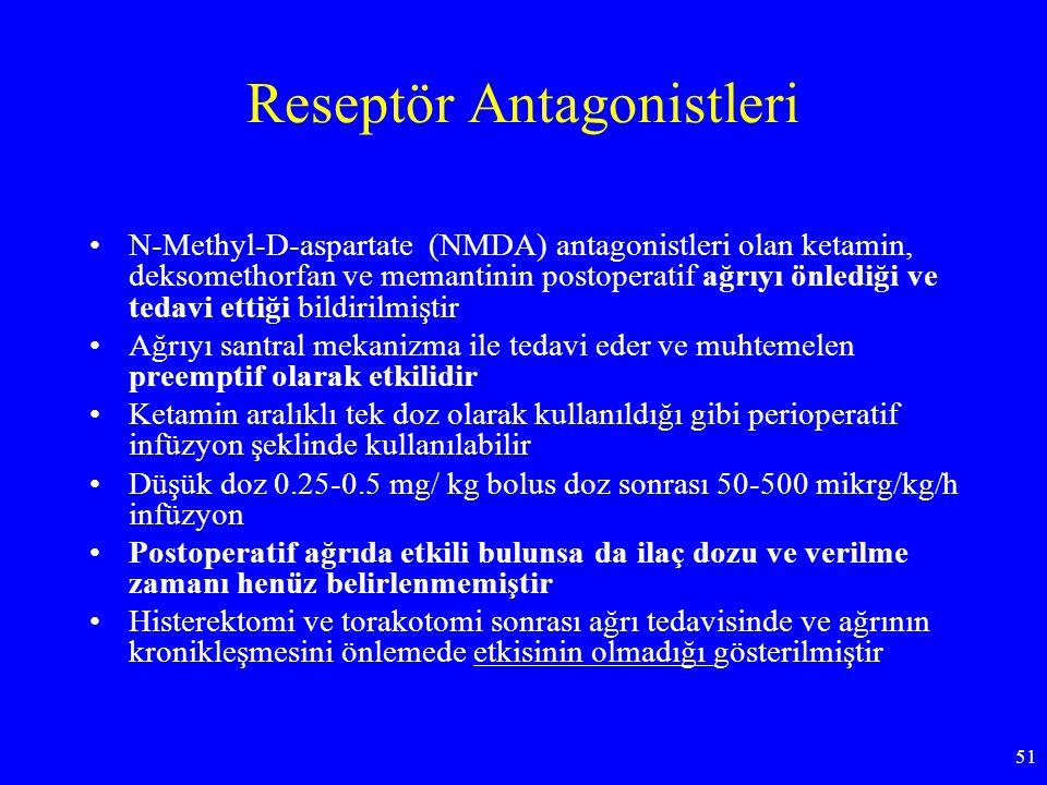 Reseptör Antagonistleri N-Methyl-D-aspartate (NMDA) antagonistleri olan ketamin, deksomethorfan ve memantinin postoperatif ağrıyı önlediği ve tedavi e