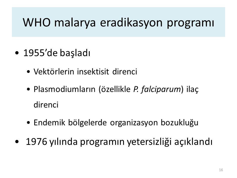 WHO malarya eradikasyon programı 1955'de başladı Vektörlerin insektisit direnci Plasmodiumların (özellikle P. falciparum) ilaç direnci Endemik bölgele