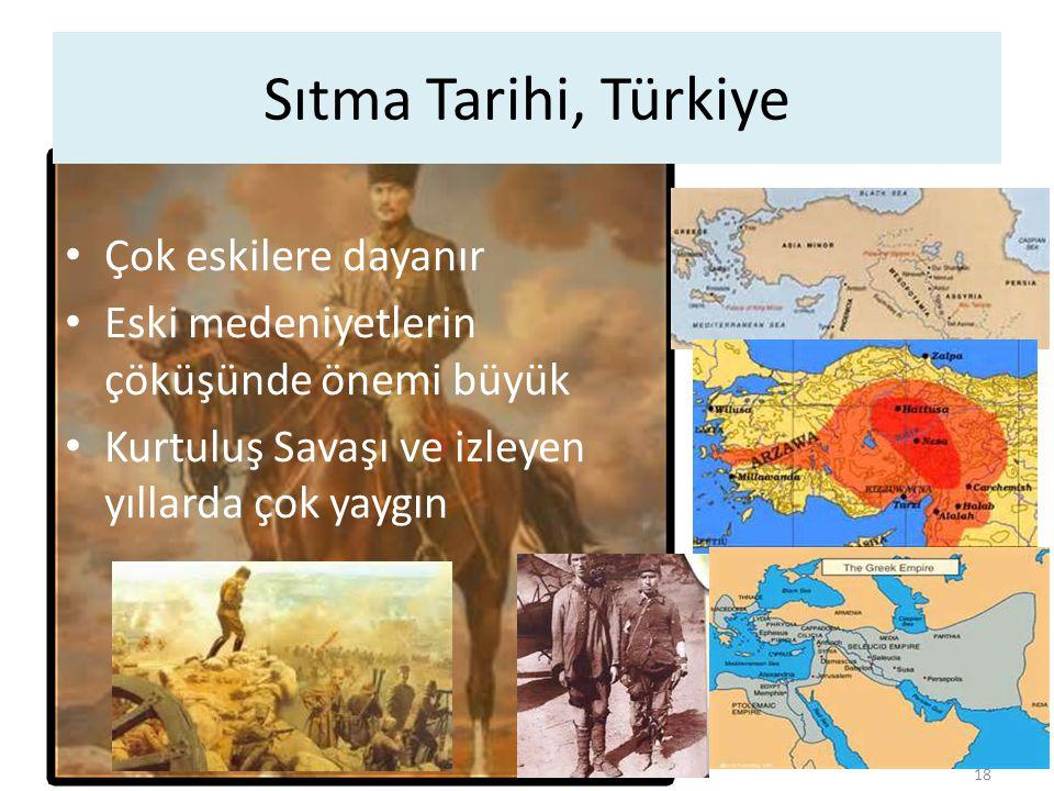 Sıtma Tarihi, Türkiye Çok eskilere dayanır Eski medeniyetlerin çöküşünde önemi büyük Kurtuluş Savaşı ve izleyen yıllarda çok yaygın 18