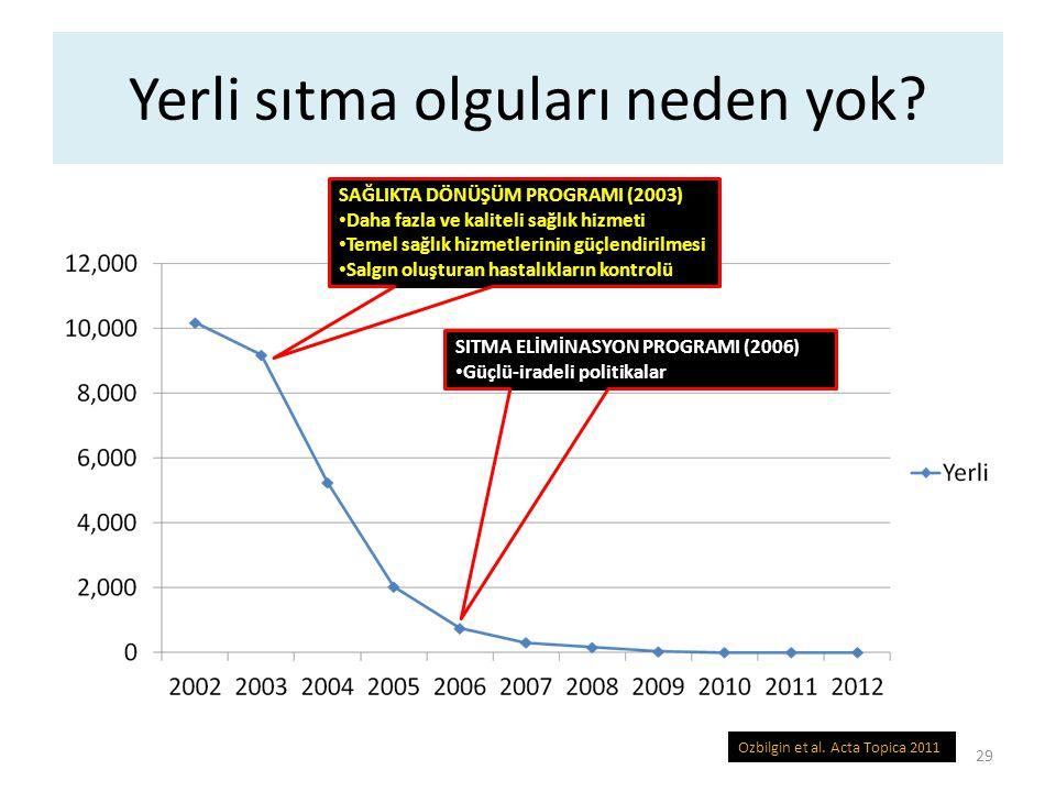 SAĞLIKTA DÖNÜŞÜM PROGRAMI (2003) Daha fazla ve kaliteli sağlık hizmeti Temel sağlık hizmetlerinin güçlendirilmesi Salgın oluşturan hastalıkların kontr