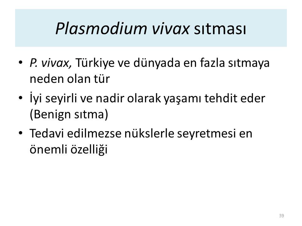 Plasmodium vivax sıtması P. vivax, Türkiye ve dünyada en fazla sıtmaya neden olan tür İyi seyirli ve nadir olarak yaşamı tehdit eder (Benign sıtma) Te