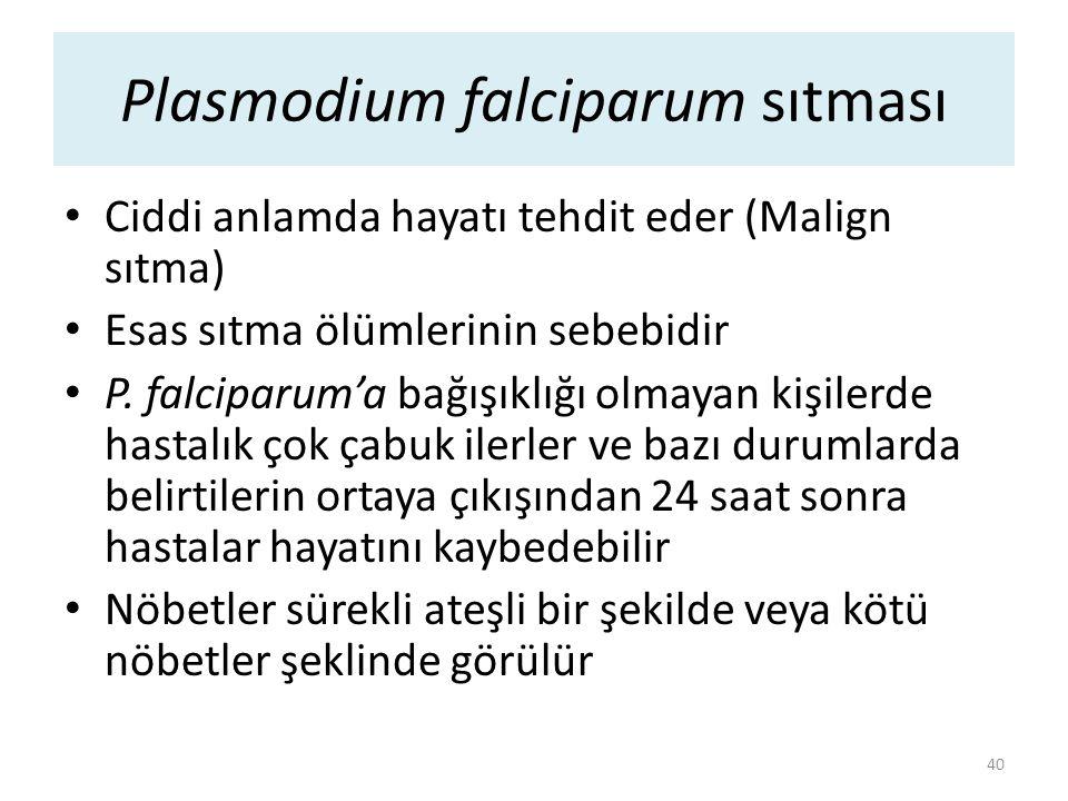 Plasmodium falciparum sıtması Ciddi anlamda hayatı tehdit eder (Malign sıtma) Esas sıtma ölümlerinin sebebidir P. falciparum'a bağışıklığı olmayan kiş