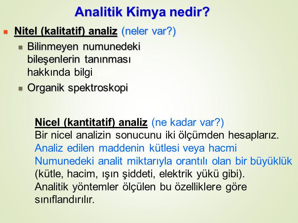 Nitel (kalitatif) analiz (neler var?) Nitel (kalitatif) analiz (neler var?) Bilinmeyen numunedeki bileşenlerin tanınması Bilinmeyen numunedeki bileşen