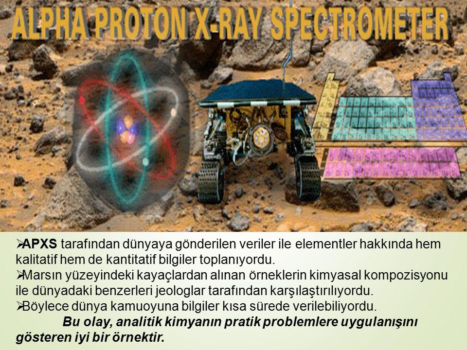  APXS tarafından dünyaya gönderilen veriler ile elementler hakkında hem kalitatif hem de kantitatif bilgiler toplanıyordu.  Marsın yüzeyindeki kayaç