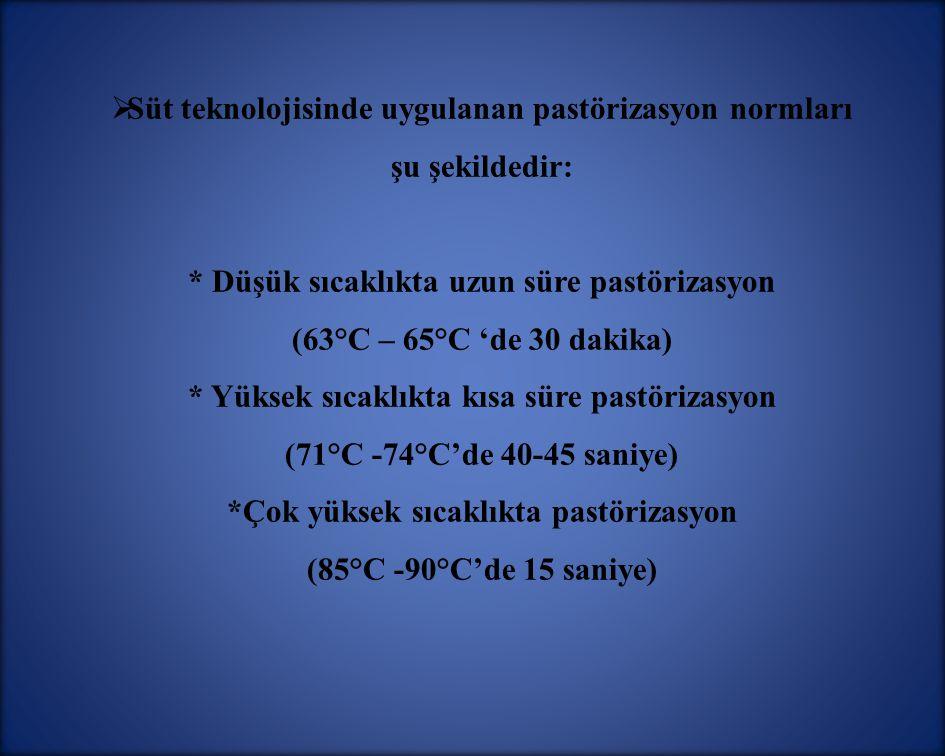 17  Süt teknolojisinde uygulanan pastörizasyon normları şu şekildedir: * Düşük sıcaklıkta uzun süre pastörizasyon (63°C – 65°C 'de 30 dakika) * Yüksek sıcaklıkta kısa süre pastörizasyon (71°C -74°C'de 40-45 saniye) *Çok yüksek sıcaklıkta pastörizasyon (85°C -90°C'de 15 saniye)