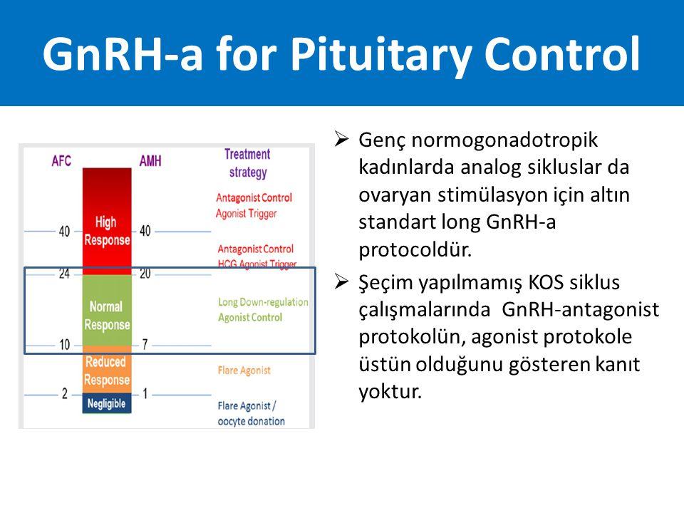 GnRH-a for Pituitary Control  Genç normogonadotropik kadınlarda analog sikluslar da ovaryan stimülasyon için altın standart long GnRH-a protocoldür.