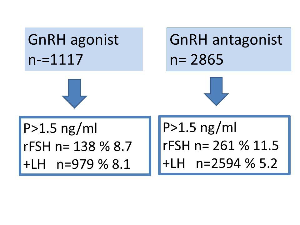 GnRH agonist n-=1117 GnRH antagonist n= 2865 P>1.5 ng/ml rFSH n= 138 % 8.7 +LH n=979 % 8.1 P>1.5 ng/ml rFSH n= 261 % 11.5 +LH n=2594 % 5.2