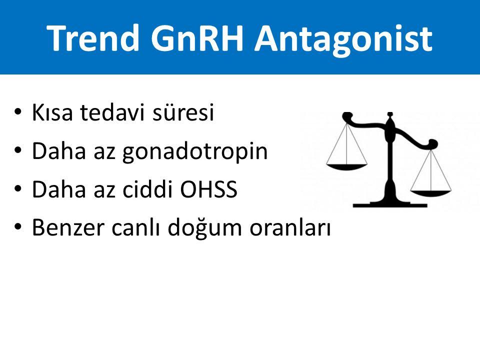Trend GnRH Antagonist Kısa tedavi süresi Daha az gonadotropin Daha az ciddi OHSS Benzer canlı doğum oranları
