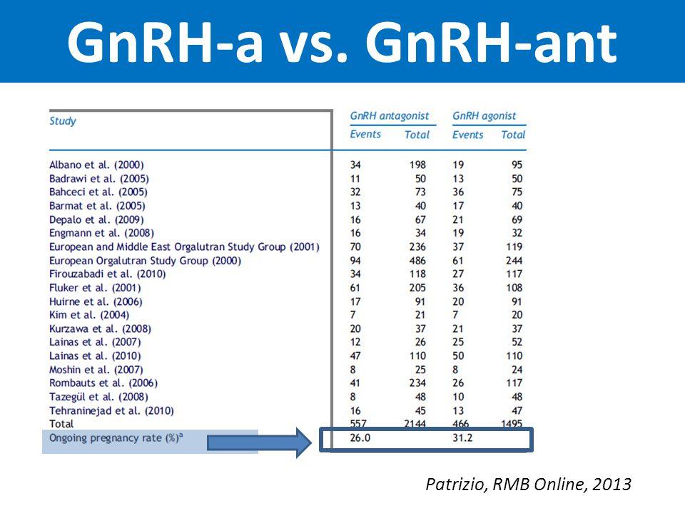Patrizio, RMB Online, 2013 GnRH-a vs. GnRH-ant