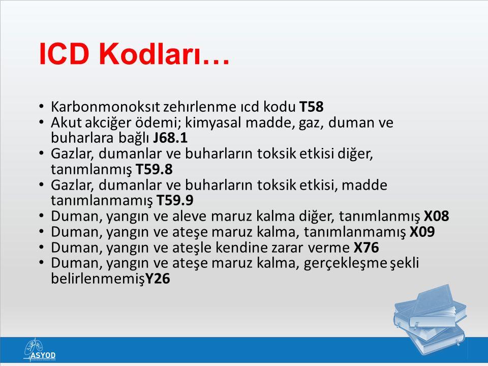ICD Kodları… Karbonmonoksıt zehırlenme ıcd kodu T58 Akut akciğer ödemi; kimyasal madde, gaz, duman ve buharlara bağlı J68.1 Gazlar, dumanlar ve buharl