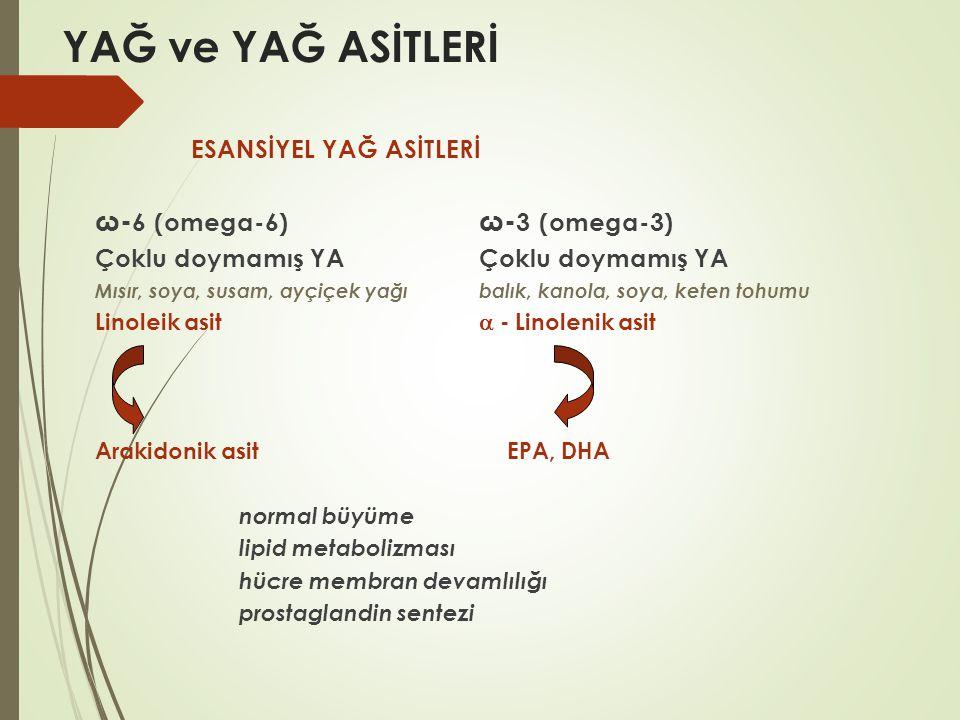 YAĞ ve YAĞ ASİTLERİ ESANSİYEL YAĞ ASİTLERİ ω- 6 (omega-6) ω- 3 (omega-3)Çoklu doymamış YA Mısır, soya, susam, ayçiçek yağıbalık, kanola, soya, keten t