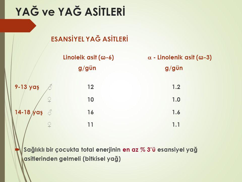 YAĞ ve YAĞ ASİTLERİ ESANSİYEL YAĞ ASİTLERİ Linoleik asit (ω-6)  - Linolenik asit (ω-3) g/gün g/gün 9-13 yaş ♂121.2 ♀ 101.0 14-18 yaş ♂ 161.6 ♀111.1 