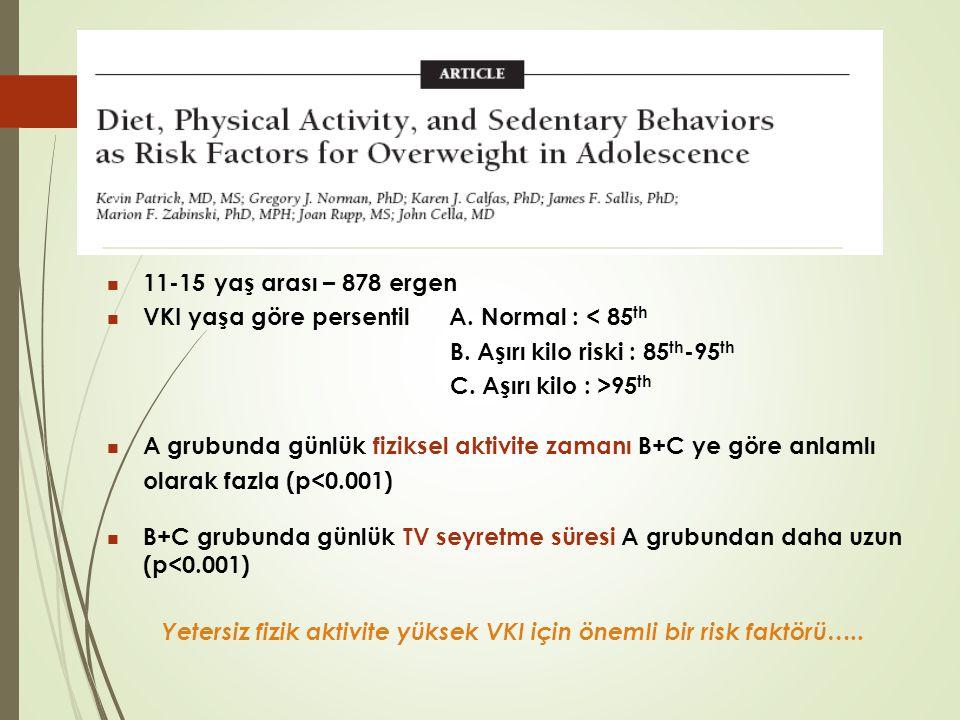 11-15 yaş arası – 878 ergen VKI yaşa göre persentil A. Normal : < 85 th B. Aşırı kilo riski : 85 th -95 th C. Aşırı kilo : >95 th A grubunda günlük fi