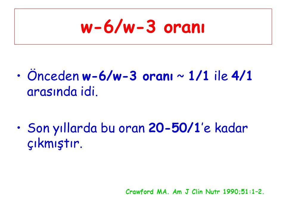 w-6/w-3 oranı Önceden w-6/w-3 oranı ~ 1/1 ile 4/1 arasında idi. Son yıllarda bu oran 20-50/1'e kadar çıkmıştır. Crawford MA. Am J Clin Nutr 1990;51:1–
