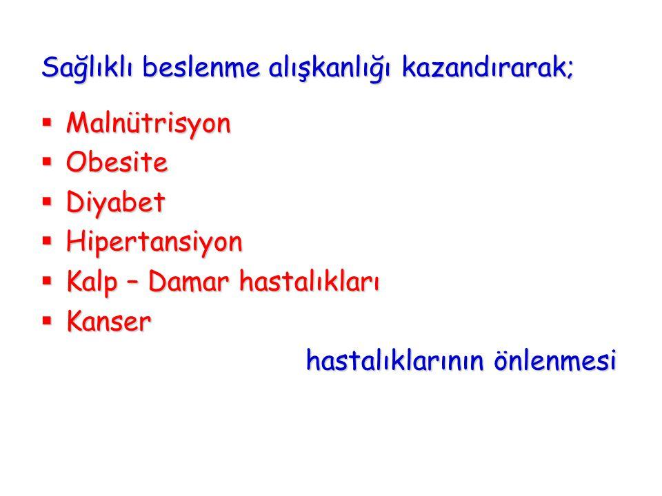 Ülkemizde obezitenin yıllar içindeki artışı YılKadınErkek 1990 1999 %24 %38.8 %9 %19 Türk Kardiyoloji Derneği
