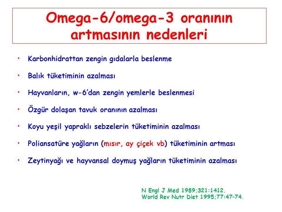 Omega-6/omega-3 oranının artmasının nedenleri N Engl J Med 1989;321:1412. World Rev Nutr Diet 1995;77:47–74. Karbonhidrattan zengin gıdalarla beslenme