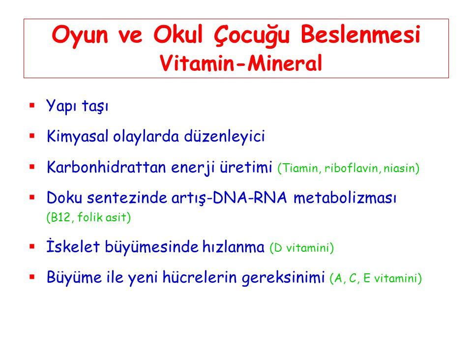 Oyun ve Okul Çocuğu Beslenmesi Vitamin-Mineral  Yapı taşı  Kimyasal olaylarda düzenleyici  Karbonhidrattan enerji üretimi (Tiamin, riboflavin, nias