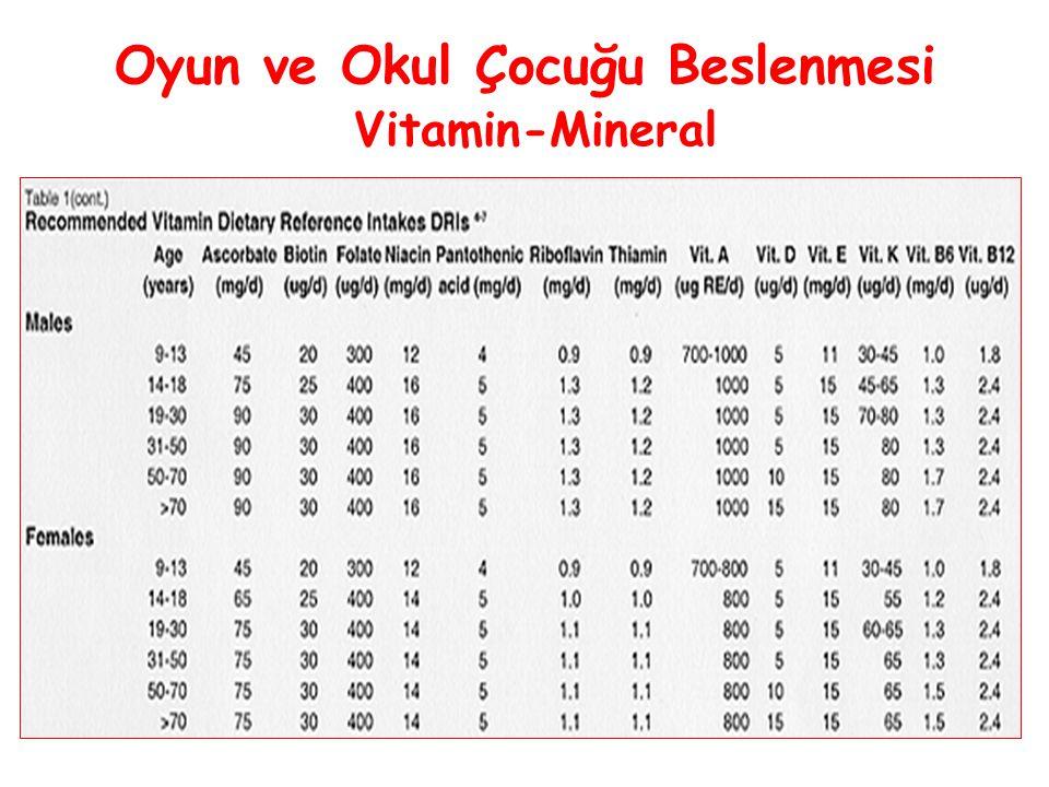 Oyun ve Okul Çocuğu Beslenmesi Vitamin-Mineral