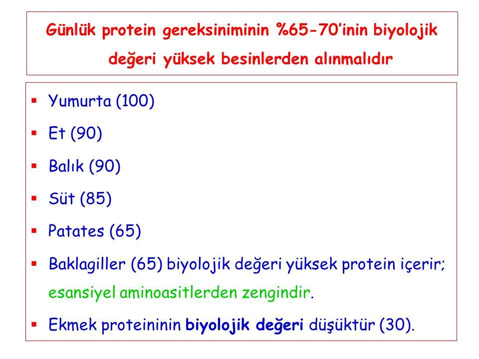  Yumurta (100)  Et (90)  Balık (90)  Süt (85)  Patates (65)  Baklagiller (65) biyolojik değeri yüksek protein içerir; esansiyel aminoasitlerden