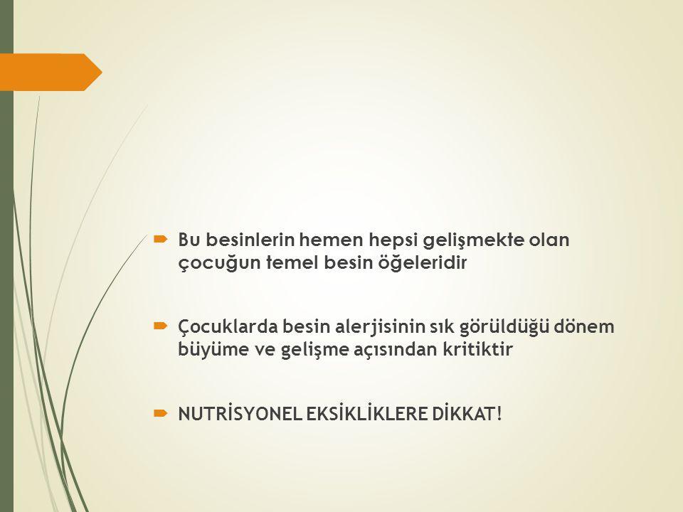  Nütrisyonel izlemde olmayan  Destek almayan  İnek sütü/ çoklu besin alerjisi olguları yetersiz Ca ve Vitamin D almaktadır.