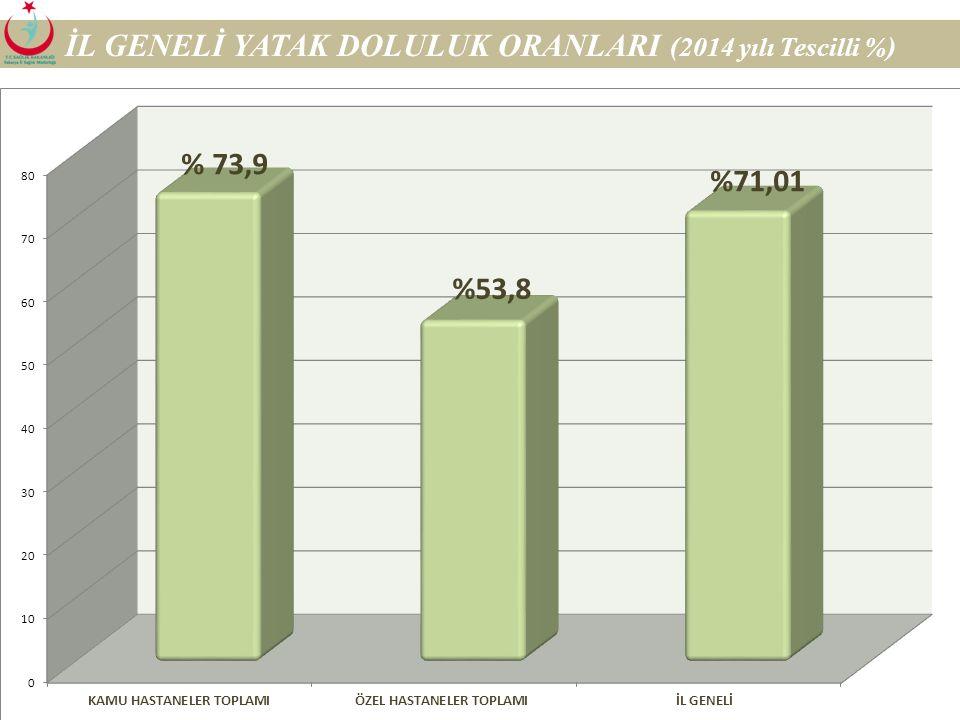 20 İL GENELİ KAMU YATAK SAYILARI (2013-2014 YILLARI)