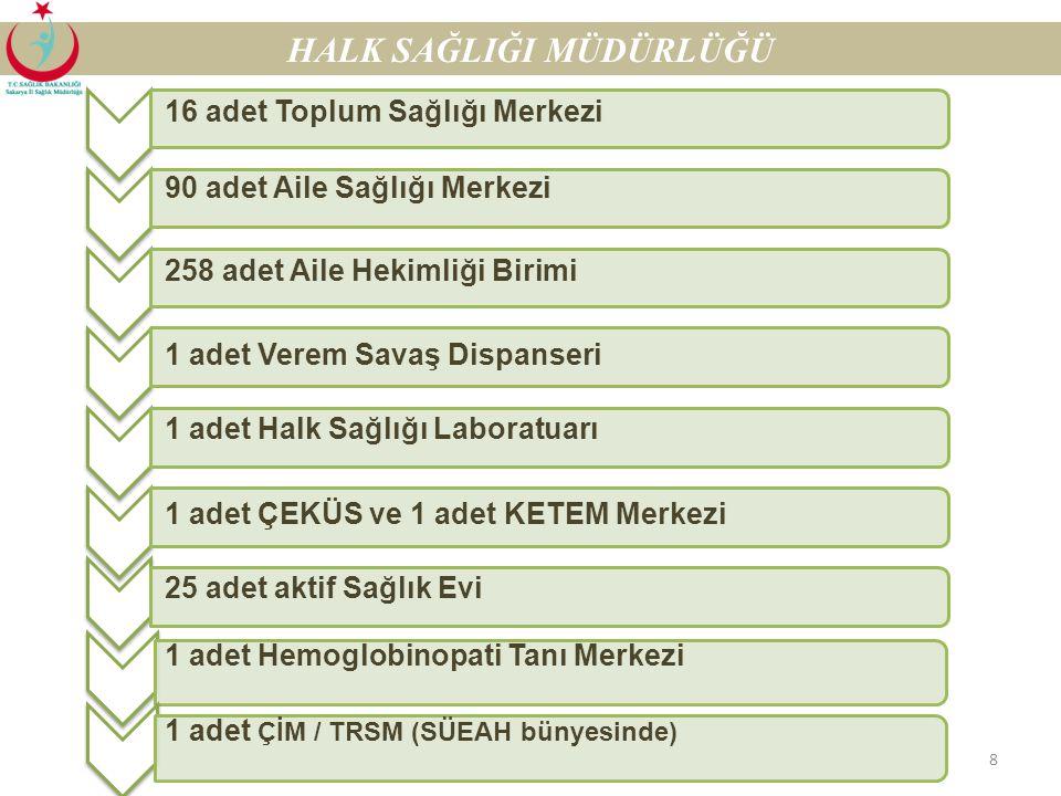 58 ÖZEL SAĞLIK HİZMETLERİ, ECZACILIK ve TIBBİ CİHAZ ŞUBE MÜDÜRLÜĞÜ