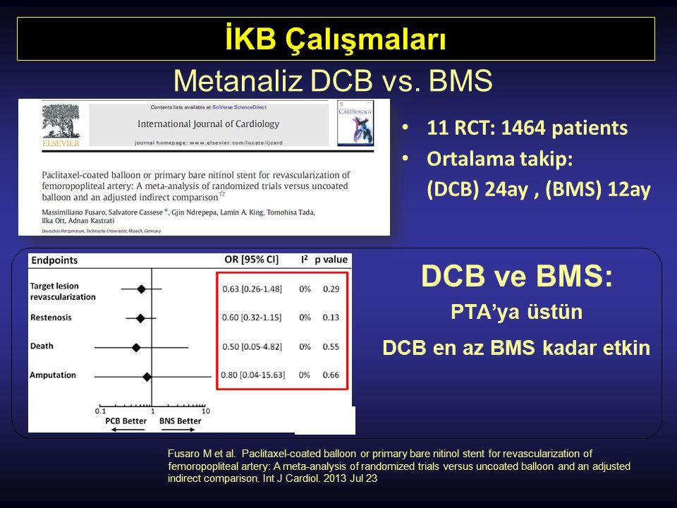 İKB Çalışmaları Metanaliz DCB vs. BMS 11 RCT: 1464 patients Ortalama takip: (DCB) 24ay, (BMS) 12ay DCB ve BMS: PTA'ya üstün DCB en az BMS kadar etkin