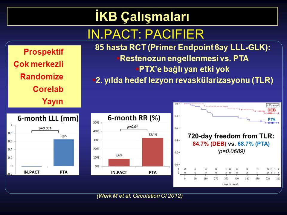 İKB Çalışmaları IN.PACT: PACIFIER 85 hasta RCT (Primer Endpoint 6ay LLL-GLK):  Restenozun engellenmesi vs. PTA  PTX'e bağlı yan etki yok  2. yılda