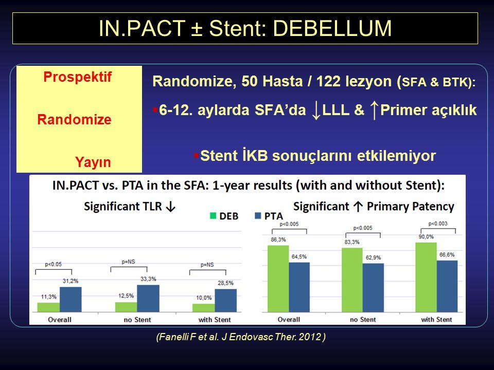 IN.PACT ± Stent: DEBELLUM (Fanelli F et al. J Endovasc Ther. 2012 ) Randomize, 50 Hasta / 122 lezyon ( SFA & BTK):  6-12. aylarda SFA'da ↓ LLL & ↑ Pr
