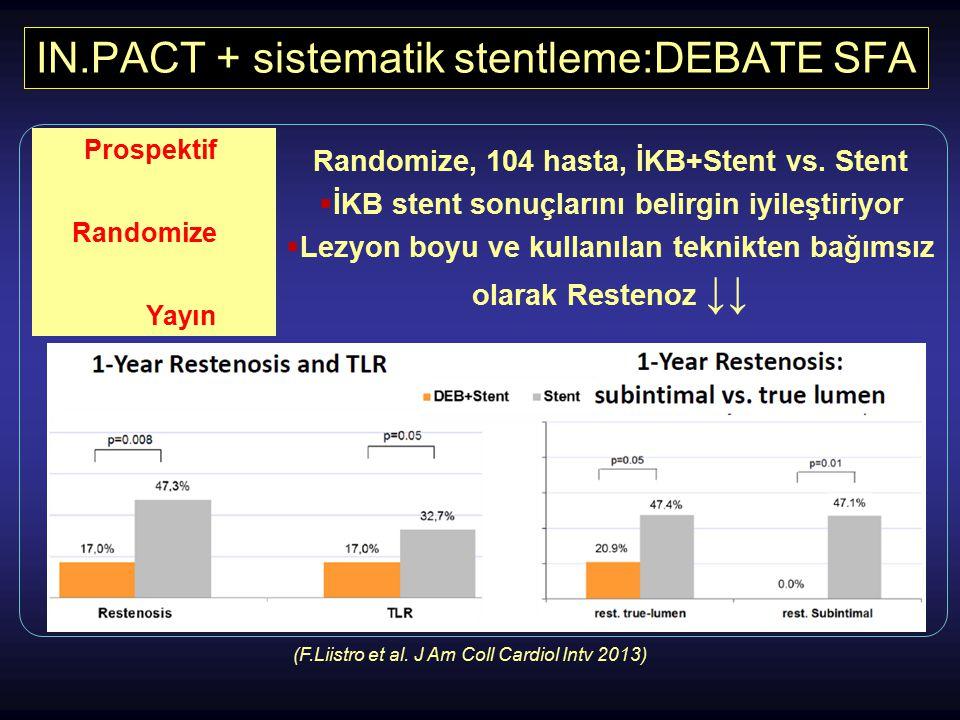 IN.PACT + sistematik stentleme:DEBATE SFA (F.Liistro et al. J Am Coll Cardiol Intv 2013) Randomize, 104 hasta, İKB+Stent vs. Stent  İKB stent sonuçla