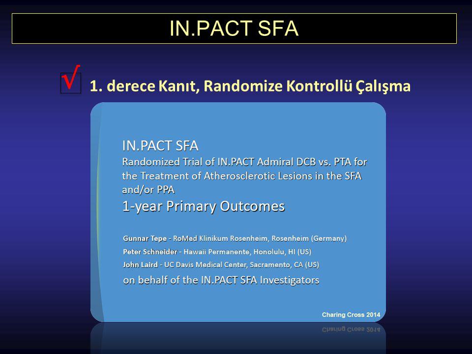 IN.PACT SFA 1. derece Kanıt, Randomize Kontrollü Çalışma √