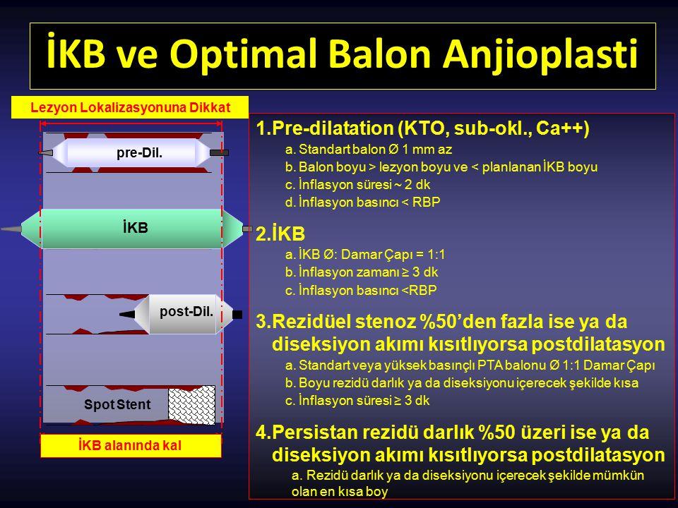 İKB ve Optimal Balon Anjioplasti Lezyon Lokalizasyonuna Dikkat pre-Dil. İKB post-Dil. Spot Stent İKB alanında kal 1.Pre-dilatation (KTO, sub-okl., Ca+