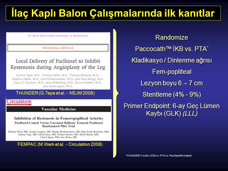 İlaç Kaplı Balon Çalışmalarında ilk kanıtlar THUNDER (G.Tepe et al. - NEJM 2008) FEMPAC (M.Werk et al. - Circulation 2008) Randomize Paccocath™ İKB vs