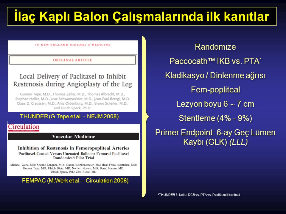 İlaç Kaplı Balon Çalışmalarında ilk kanıtlar Paccocath™ İKB 6.