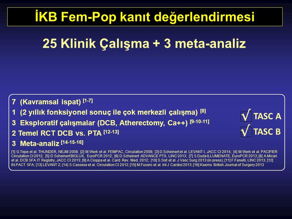 İKB Fem-Pop kanıt değerlendirmesi 7 (Kavramsal ispat) [1-7] 1 (2 yıllık fonksiyonel sonuç ile çok merkezli çalışma) [8] 3 Eksploratif çalışmalar (DCB,