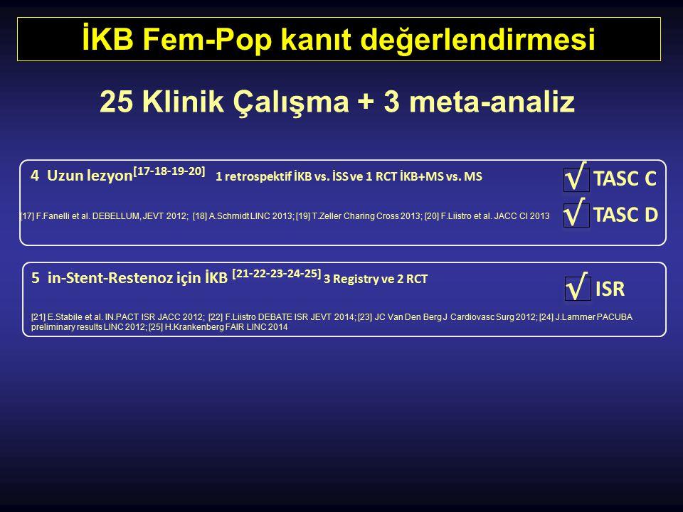 İKB Fem-Pop kanıt değerlendirmesi 4 Uzun lezyon [17-18-19-20] 1 retrospektif İKB vs. İSS ve 1 RCT İKB+MS vs. MS 5 in-Stent-Restenoz için İKB [21-22-23