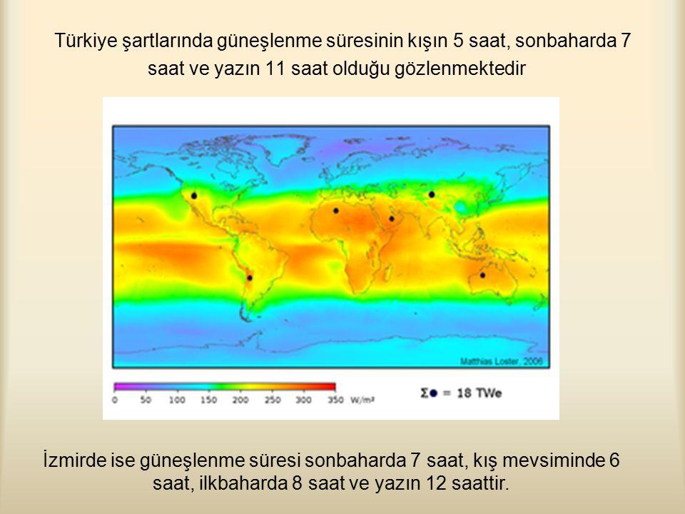 Türkiye şartlarında güneşlenme süresinin kışın 5 saat, sonbaharda 7 saat ve yazın 11 saat olduğu gözlenmektedir İzmirde ise güneşlenme süresi sonbaharda 7 saat, kış mevsiminde 6 saat, ilkbaharda 8 saat ve yazın 12 saattir.