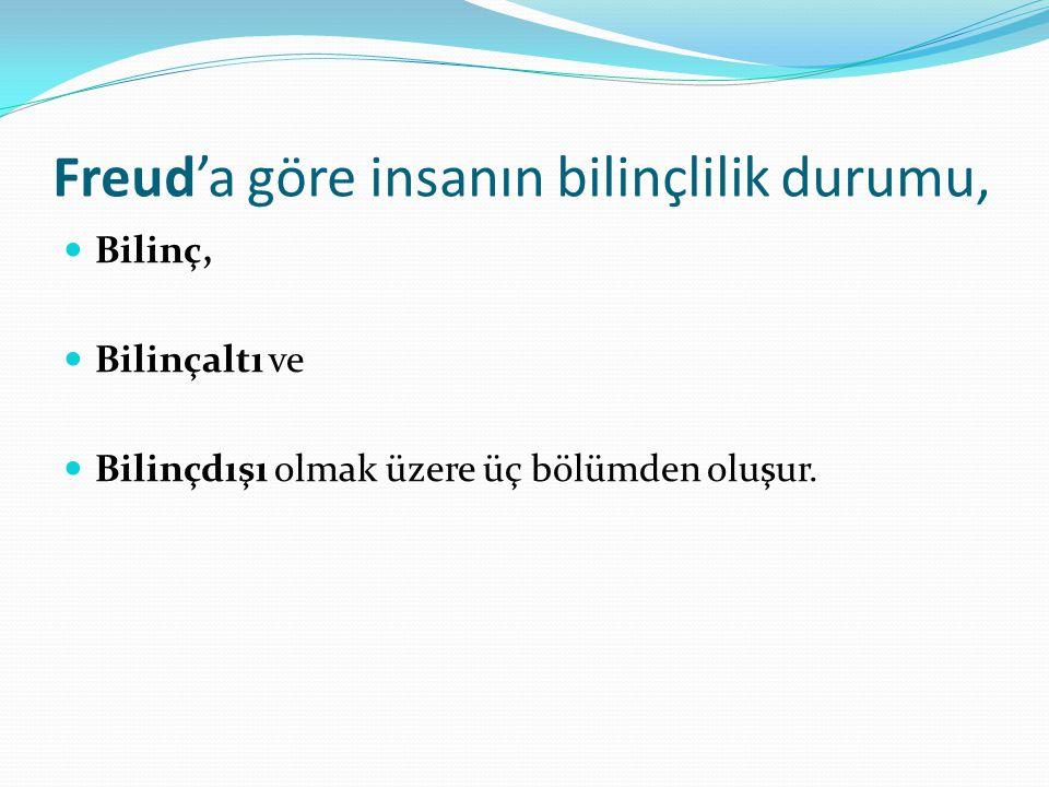 Freud'a göre insanın bilinçlilik durumu, Bilinç, Bilinçaltı ve Bilinçdışı olmak üzere üç bölümden oluşur.